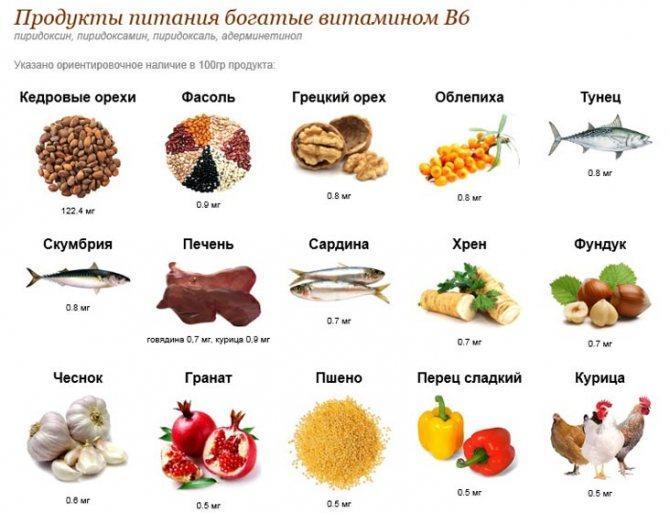 Подробная таблица: в каких продуктах содержится витамин д и для чего он нужен