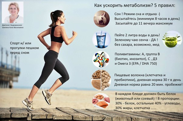 Как ускорить метаболизм для похудения в домашних условиях или снижаем вес правильно.