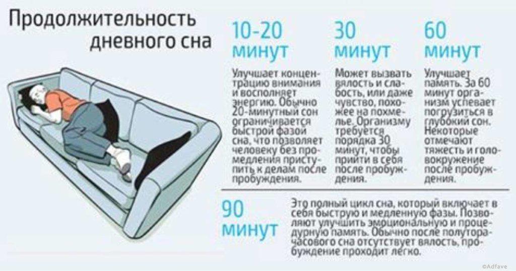 В каком положении лучше спать: позы для правильного положения головы, шеи, плеч, спины и ног для сна