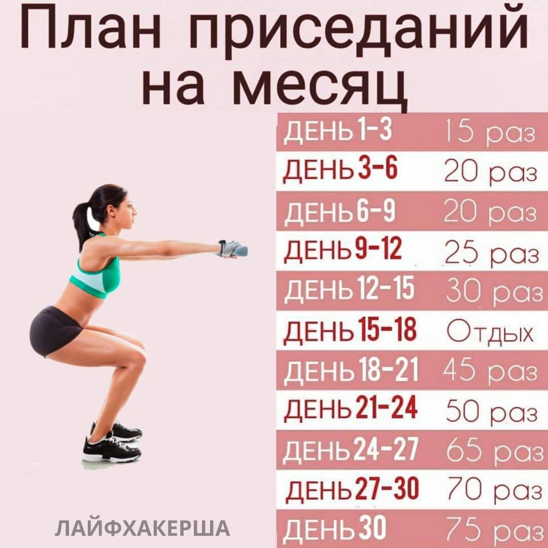 17 упражнений как накачать ноги без приседаний — power-fit