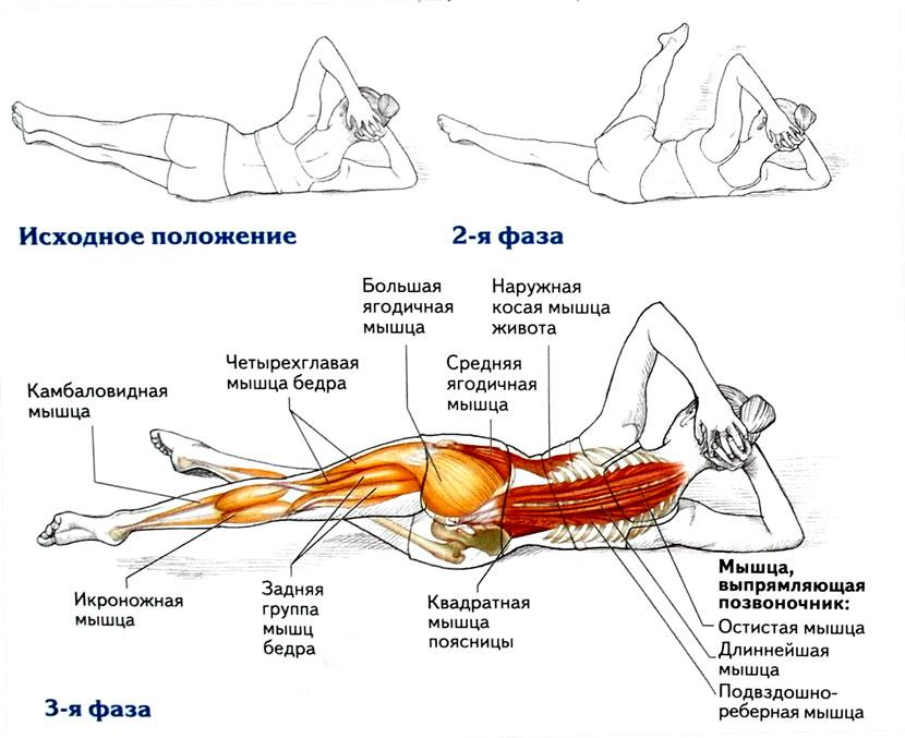 Подъем ног лежа на боку