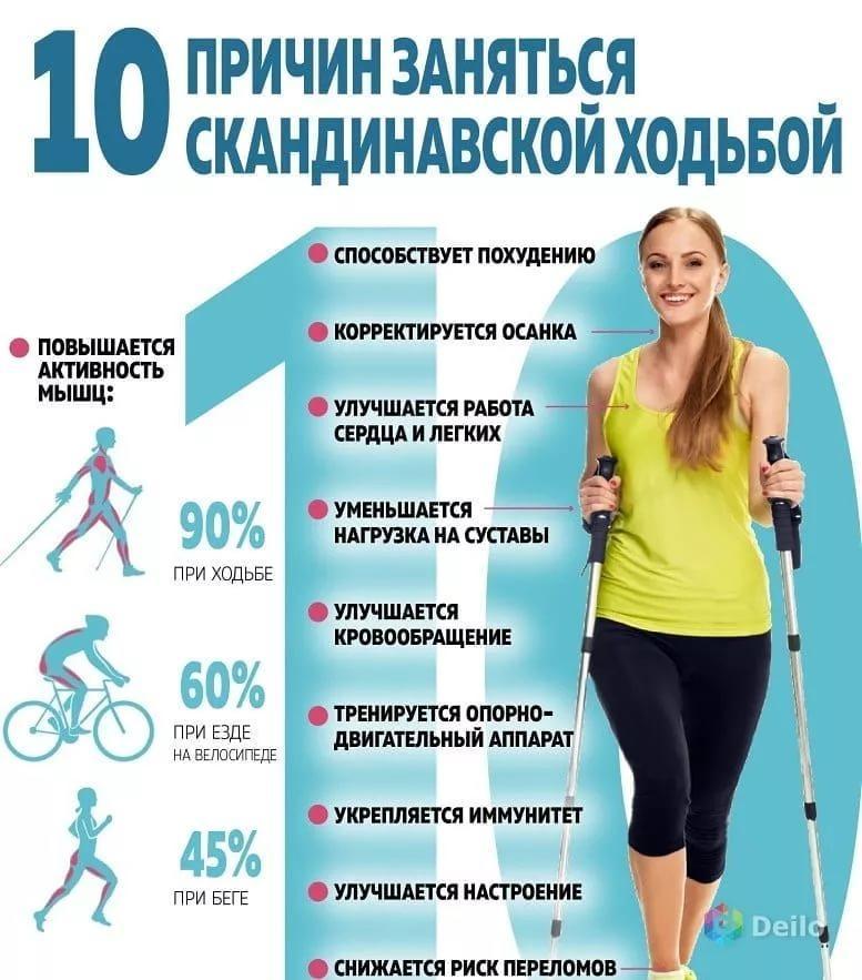 В какое время лучше заниматься спортом, чтобы похудеть?