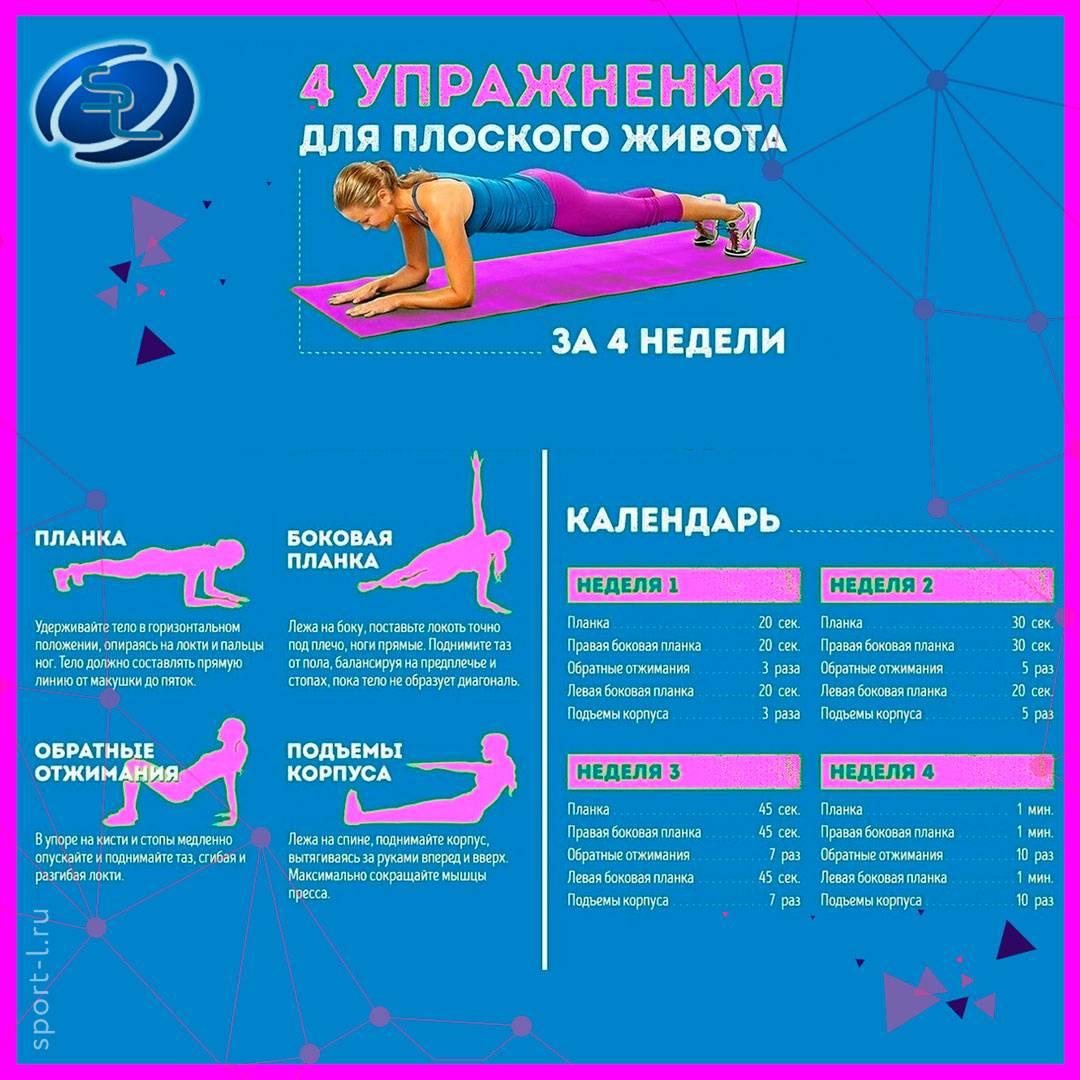 Эффективные упражнения для плоского живота в домашних условиях