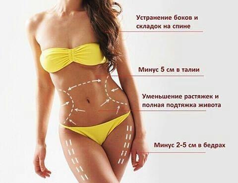 Как при помощи массажей можно убрать жир с живота и помочь похудеть
