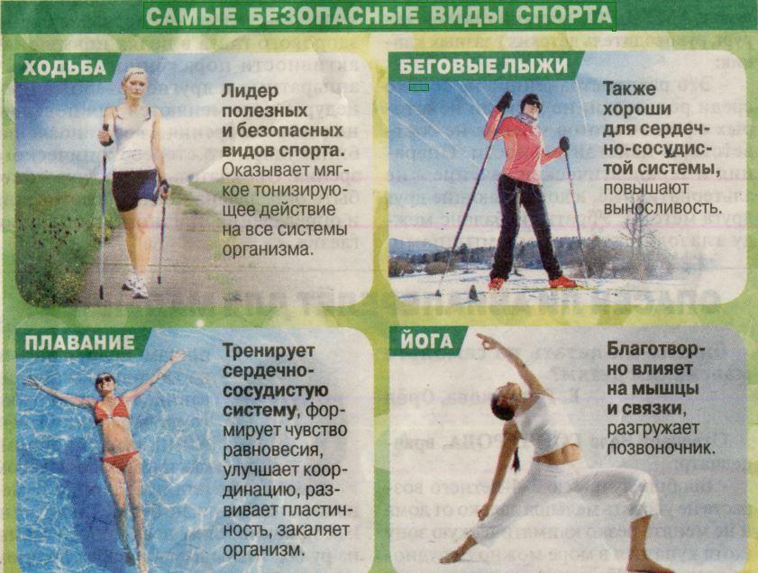 Польза и вред спорта для здоровья, какой вид спорта выбрать