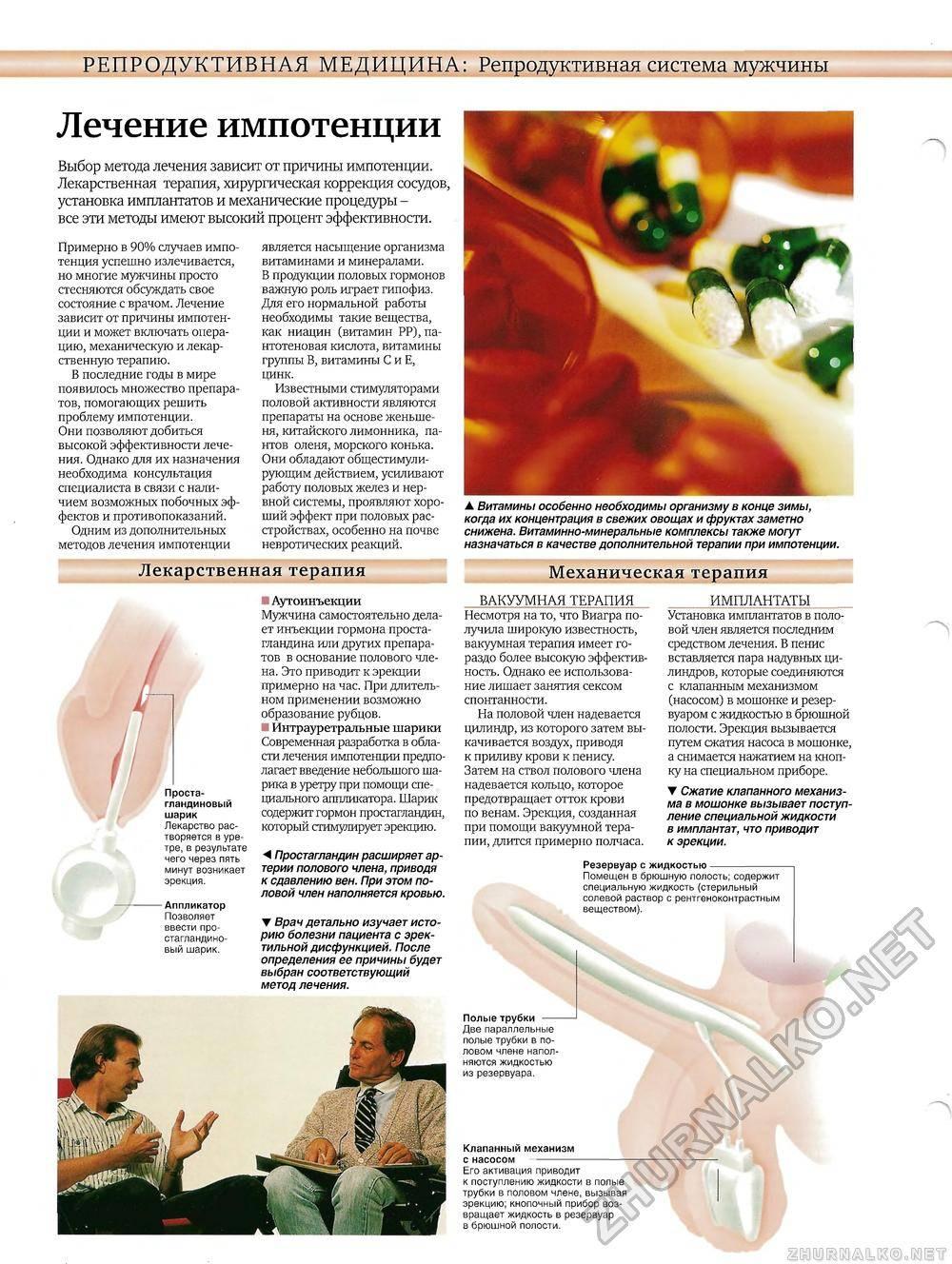 Импотенция: признаки и лечение в домашних условиях народными средствами, причины возникновения