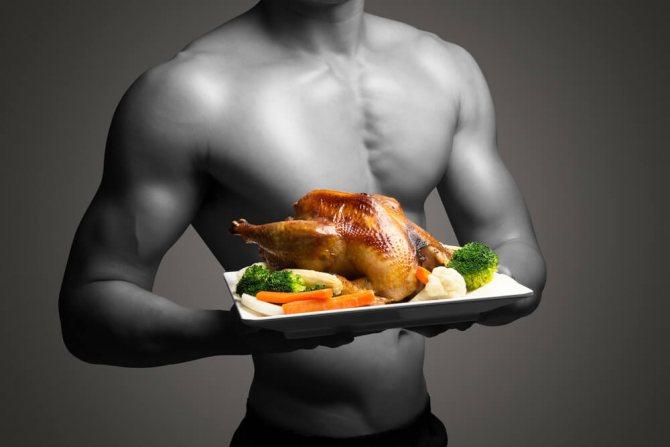 Особенности правильного питания при тренировках на рельеф. примеры диет. полезные советы | proka4aem.ru