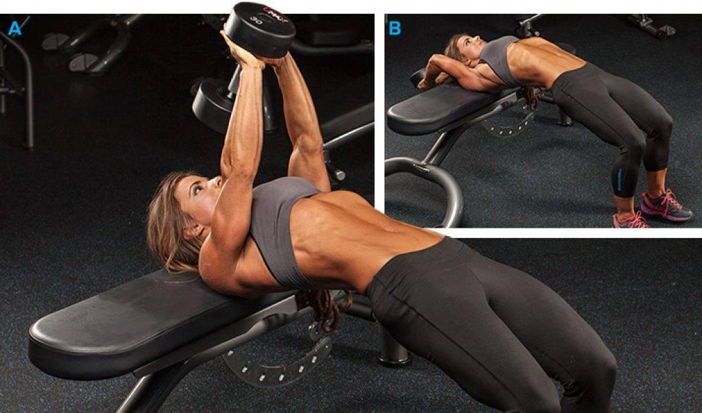 Пуловер со штангой лежа на скамье: какие мышцы работают, техника выполнения, видео