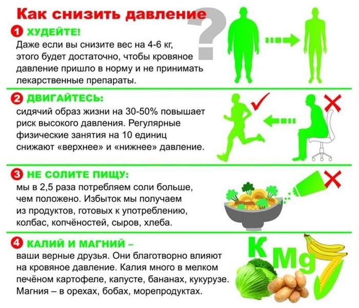 Эффективные народные средства от гипертонии: травы, настойки, отвары, питание