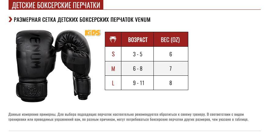 Боксерские перчатки – как надевать, ухаживать, стирать и сушить?