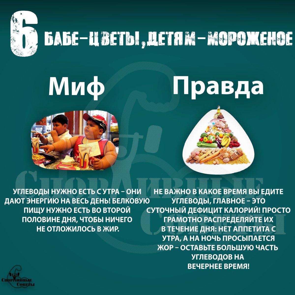 5 диет-мифов, в которые многие продолжают верить – зожник  5 диет-мифов, в которые многие продолжают верить – зожник