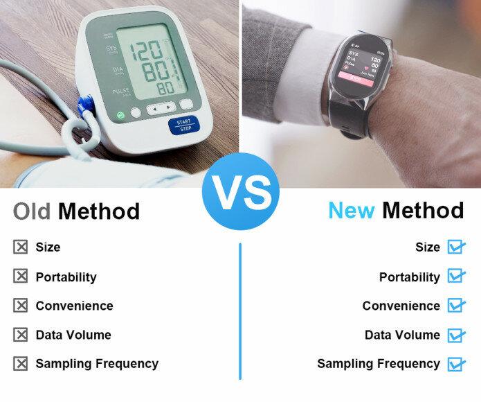 Умный браслет с измерением пульса и давления: как работает и лучшие модели