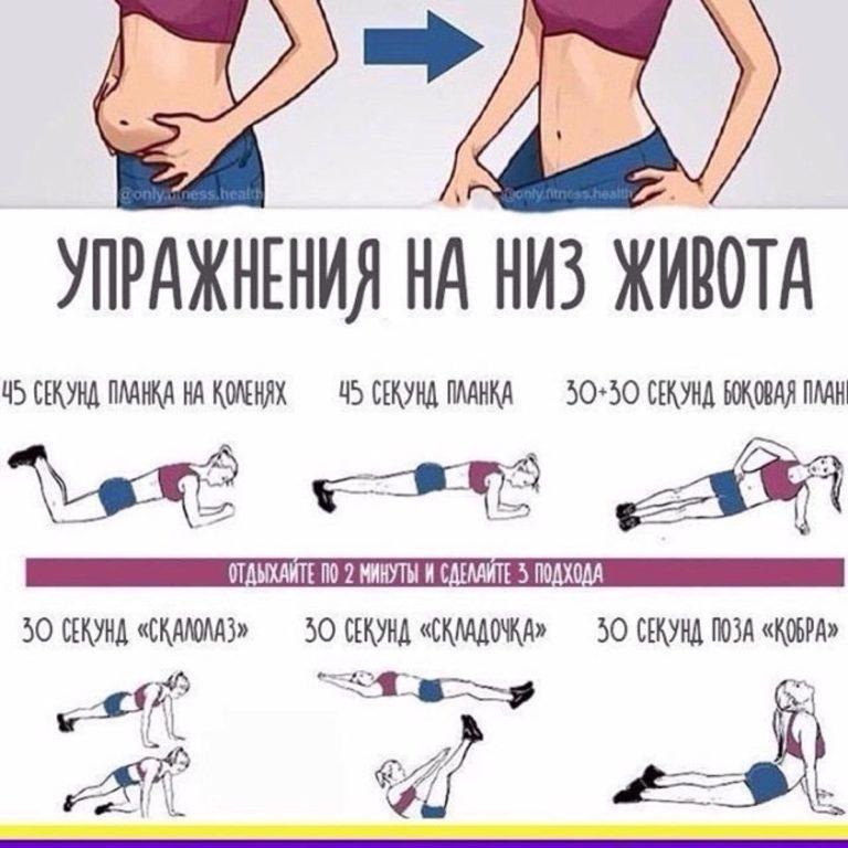 Как быстро убрать бока на талии: лучшие упражнения в домашних условиях для женщин и мужчин