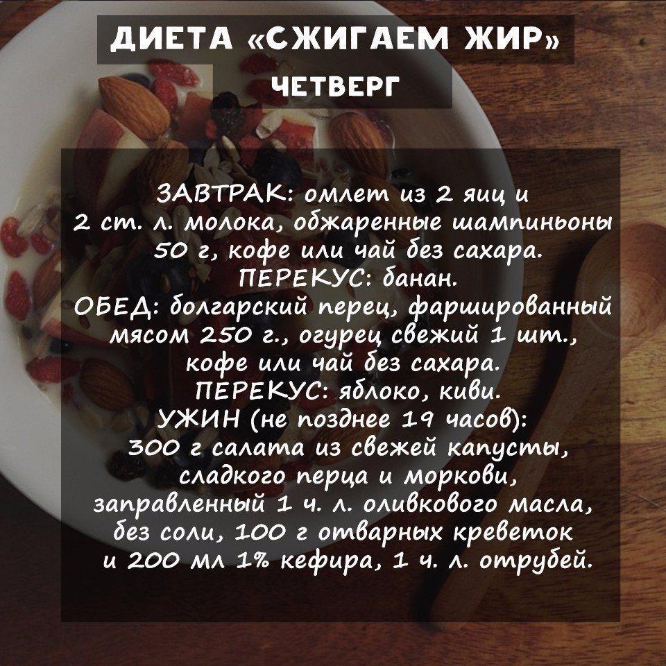 Основные принципы питания для сжигания жира