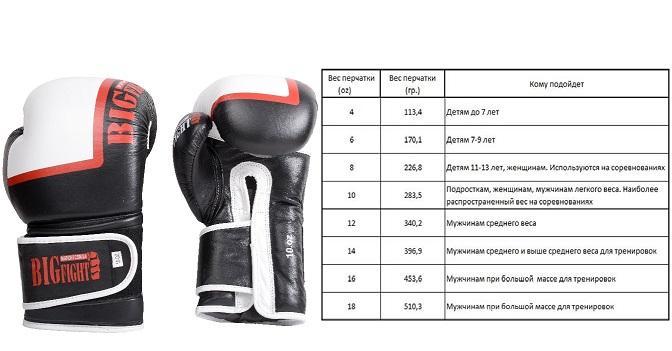 Как выбрать боксерские перчатки и на что обращать внимание