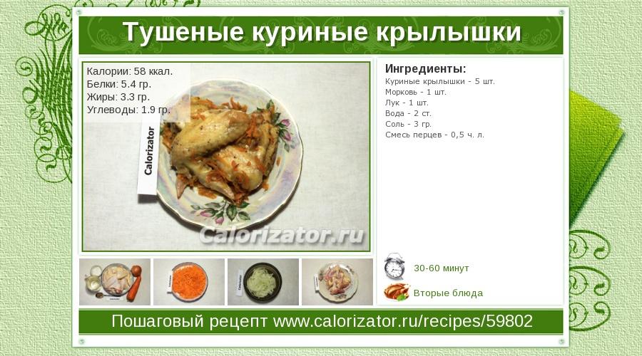 Куриные крылышки - сколько в них калорий и вредны ли они