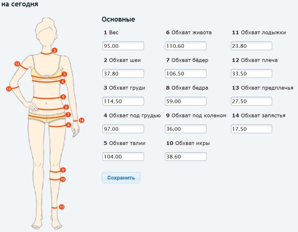 Замеры тела при похудении - таблица и правила заполнения
