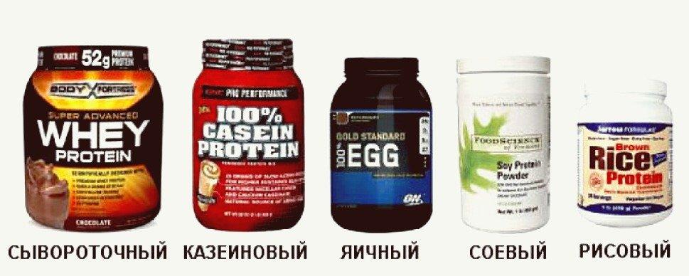 Как выбрать протеин для набора мышечной массы и похудения