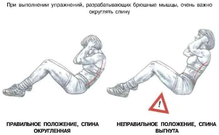 Русские скручивания – техника и варианты упражнения на полу и фитболе
