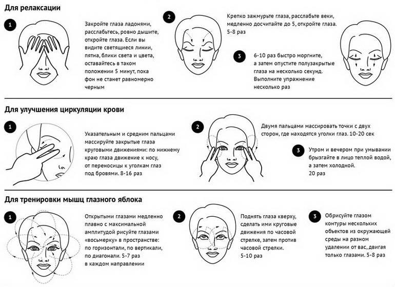 Методы и способы улучшения зрения