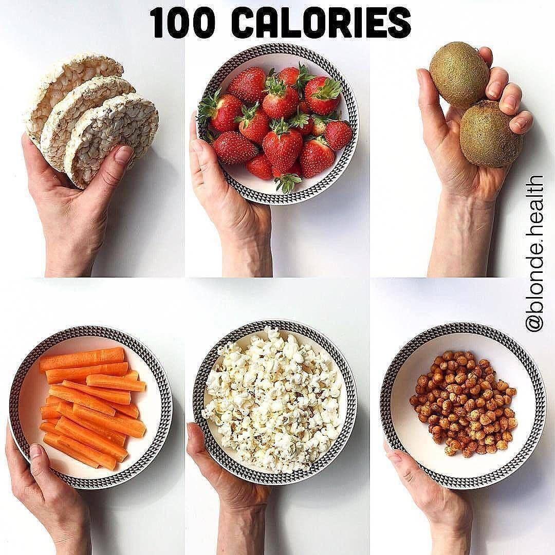 Диета для набора веса женщинам и мужчинам