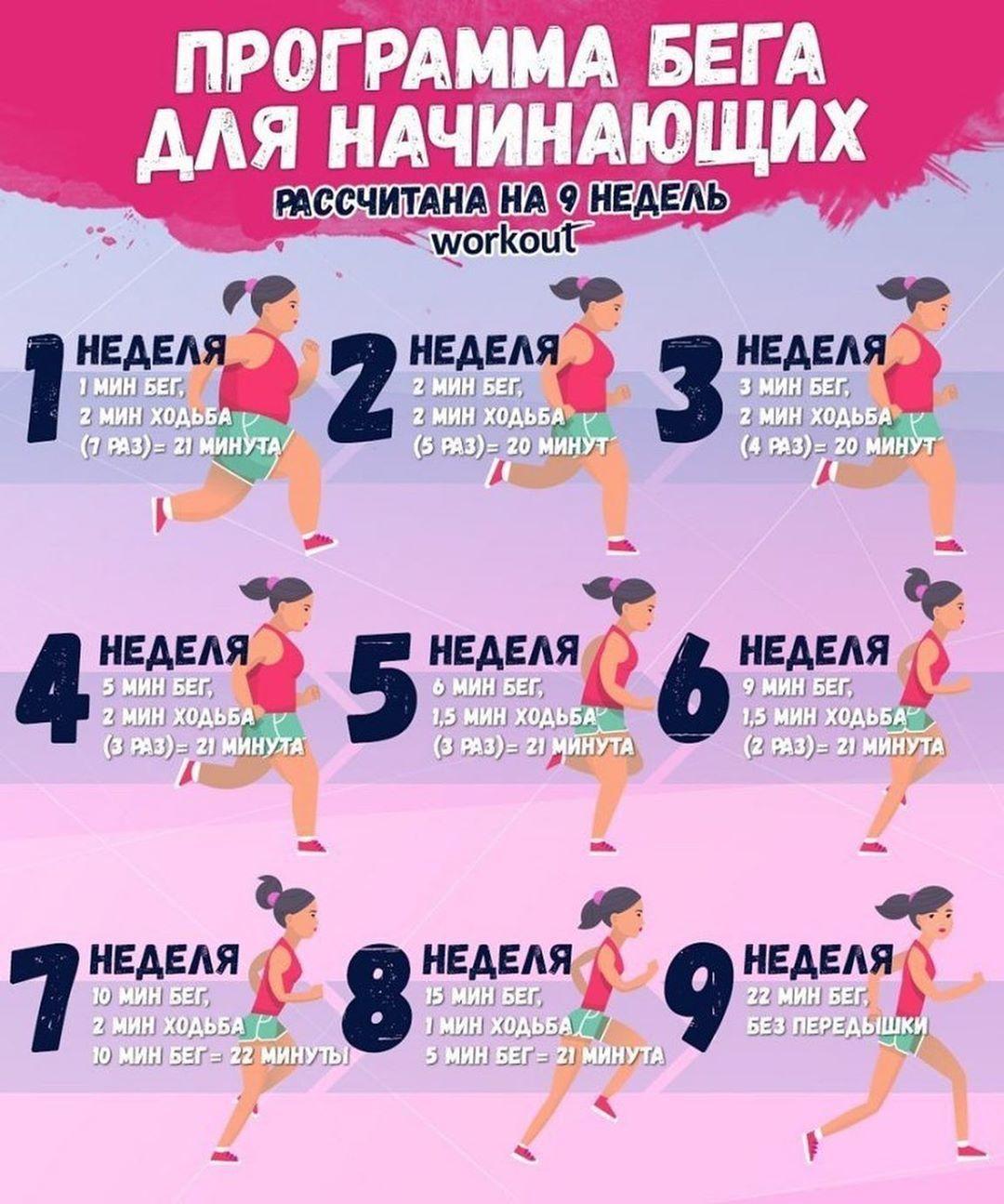 Как начать бегать — 9 советов для начинающих