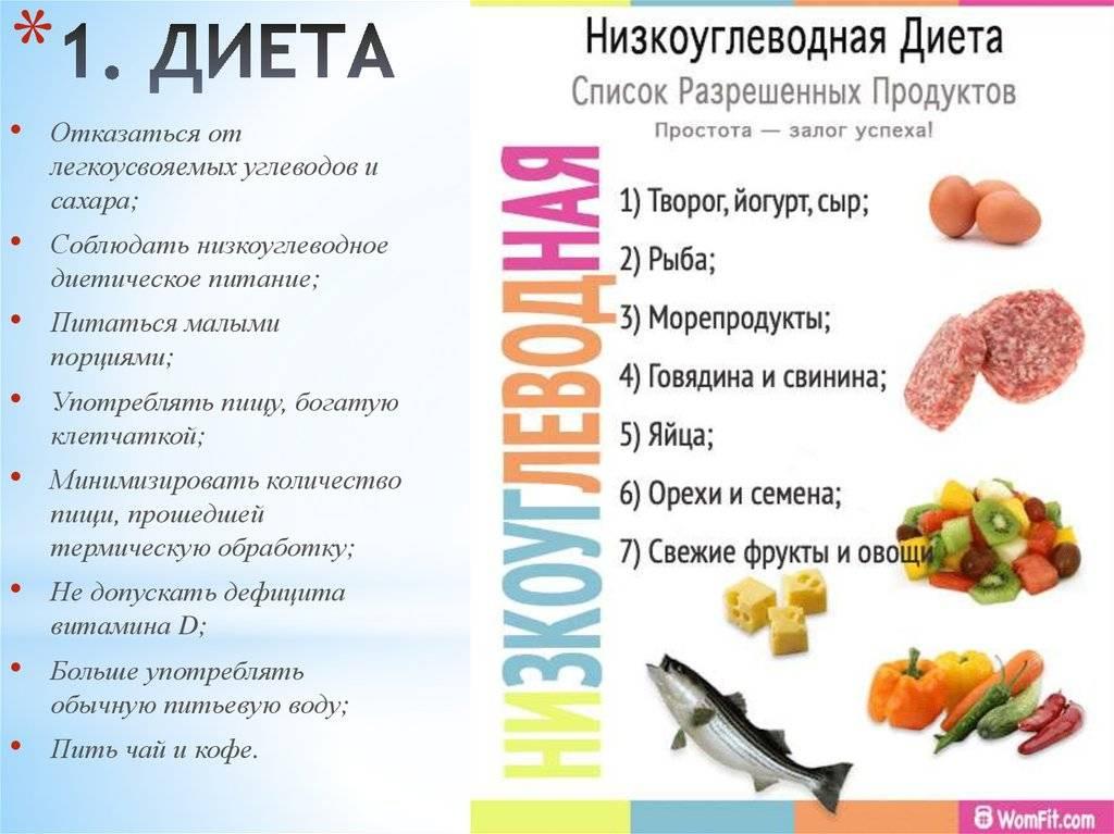 Низкоуглеводная диета для похудения: меню на неделю, список продуктов, рецепты