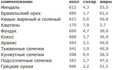 Сколько грамм в 1 чайной ложке сахара? ответы на этот и другие важные вопросы о сахаре - tony.ru