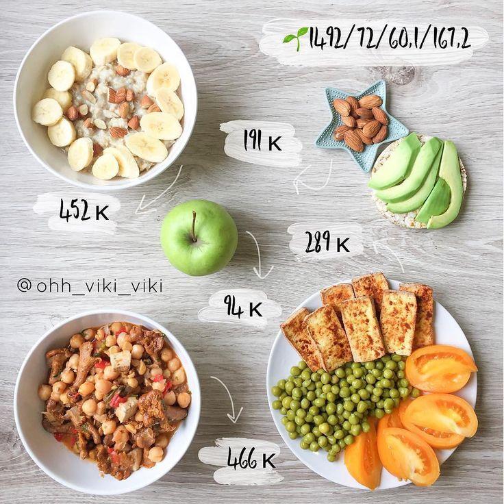 Диета 1200 калорий в день - меню на неделю