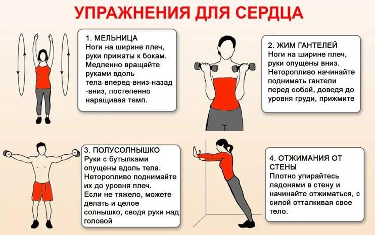 Кроссфит и сердце: вредны ли высокоинтенсивные тренировки?