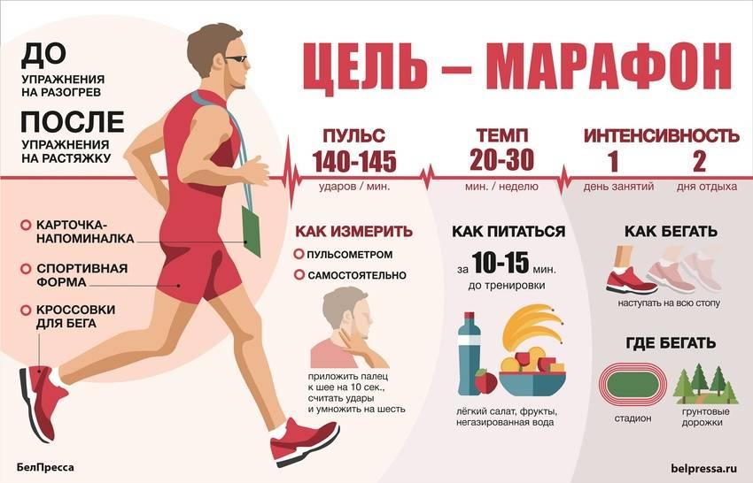 » бег для похудения