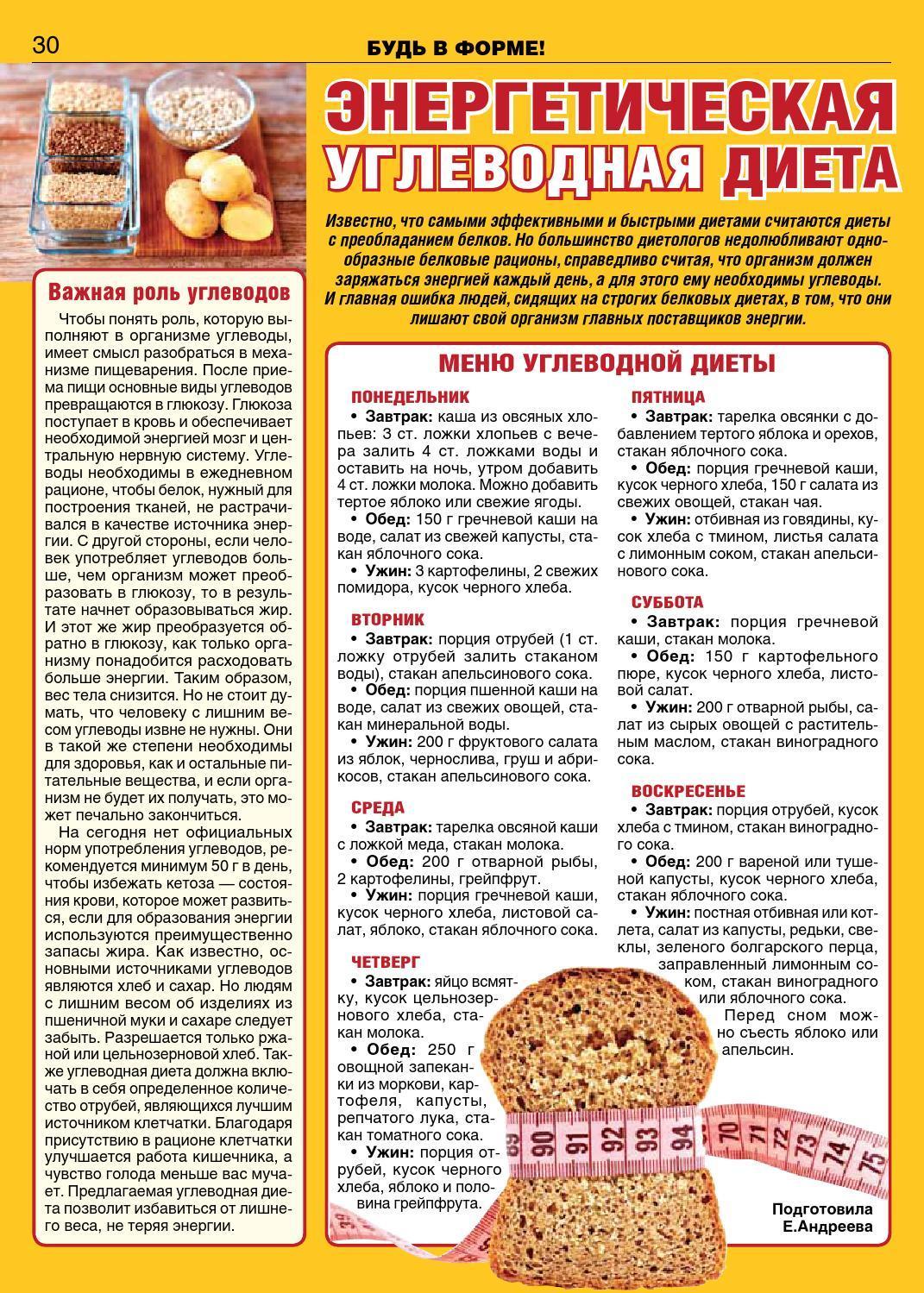 Низкоуглеводная диета для похудения: эффективные меню, отзывы | диета
