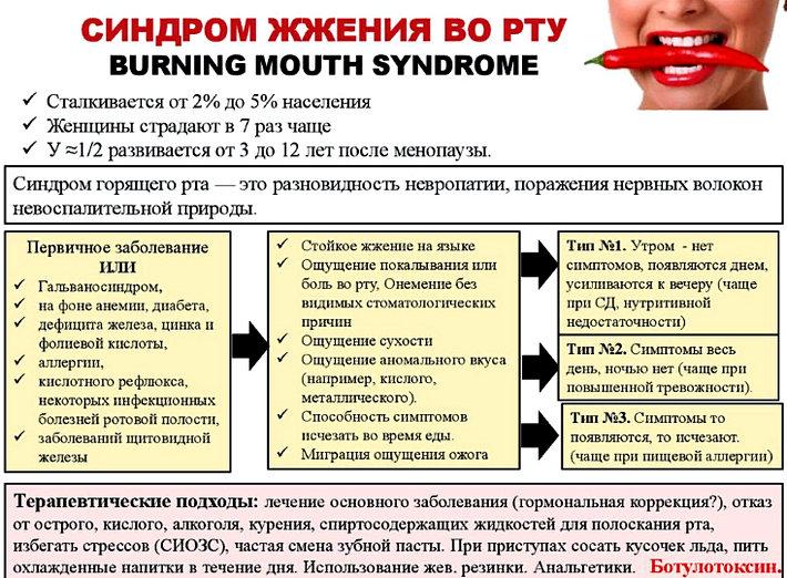 Горечь во рту. народные средства лечения горечи во рту. причины и симптомы. видео