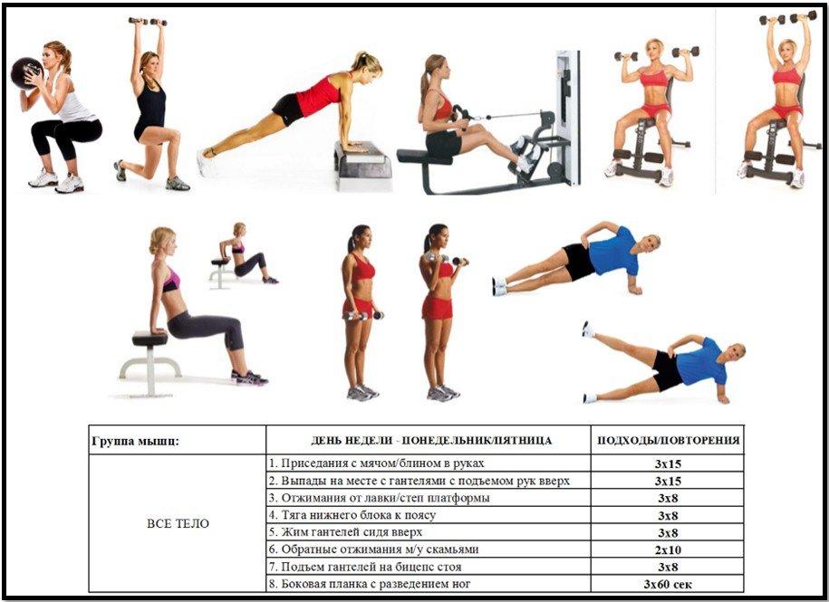 Упражнения для похудения для мужчин: программа тренировок для дома и зала