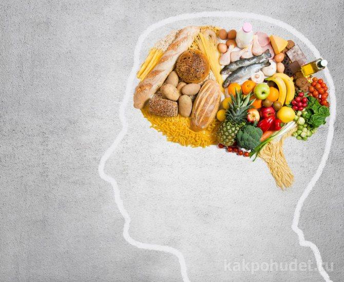 Компульсивное переедание: причины, симптомы, последствия. как бороться с компульсивным перееданием самостоятельно