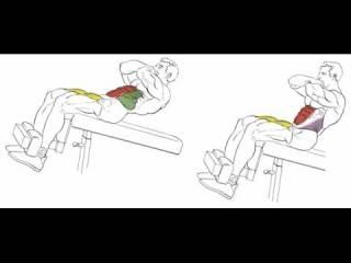 Скручивания на наклонной скамье