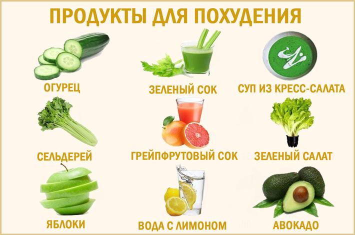 Продукты, помогающие похудеть и способствующие быстрому сжиганию жира