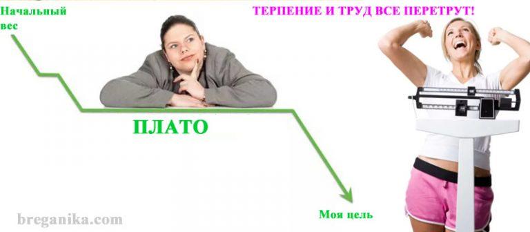 Что такое эффект плато?