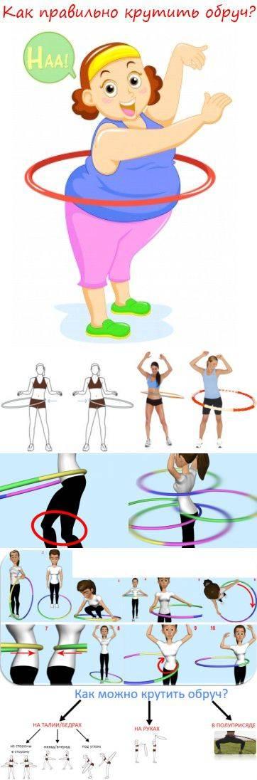 Лучшие упражнения для похудения живота и боков, которые можно выполнять дома и в спортзале