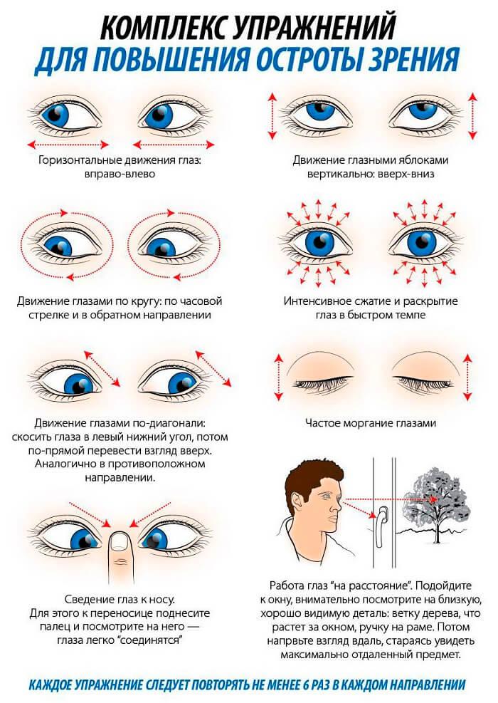 Как улучшить зрение в домашних условиях при помощи упражнений и народных средств?