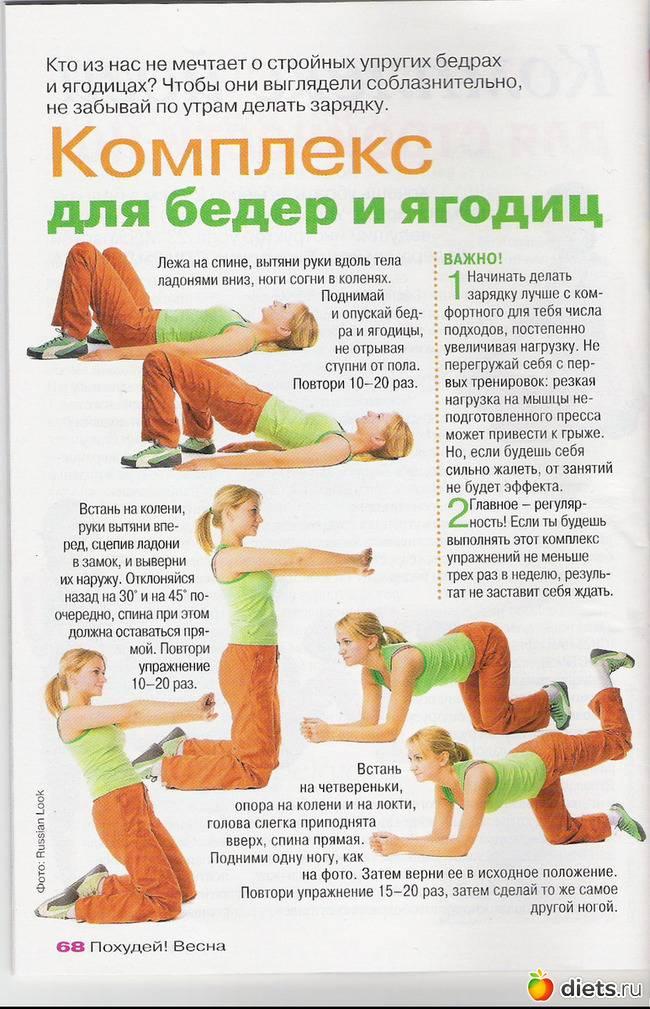 Упражнения для девушек на ноги и ягодицы, которые можно выполнять в домашних условиях   rulebody.ru — правила тела