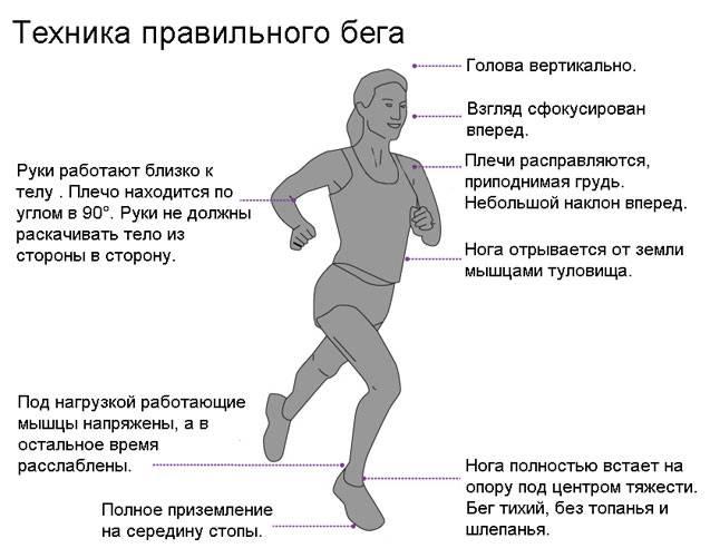 Как быстро бегать: как научиться быстро бегать и долго не уставать