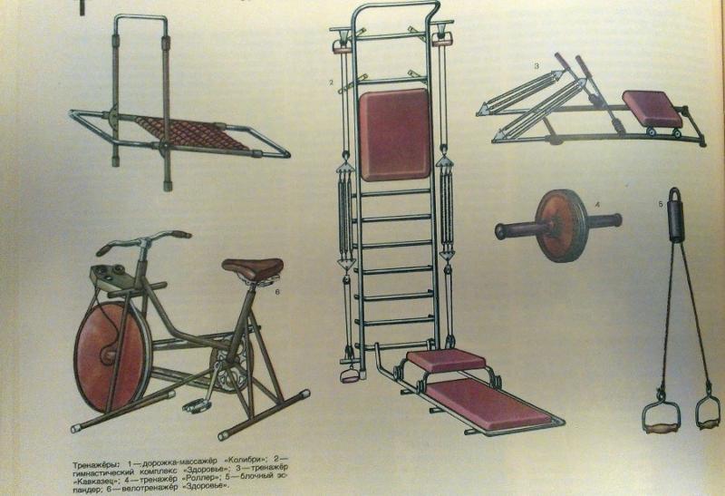 «воркаут по-советски»: как занимались фитнесом в ссср — тестостерон