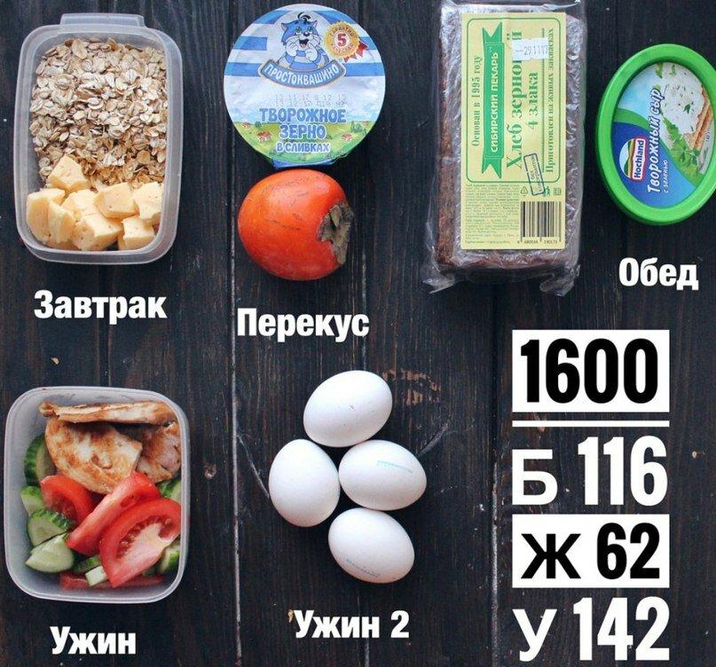 Рацион на 1300 ккал в день из обычных продуктов. диеты на 1300 калорий с рецептами