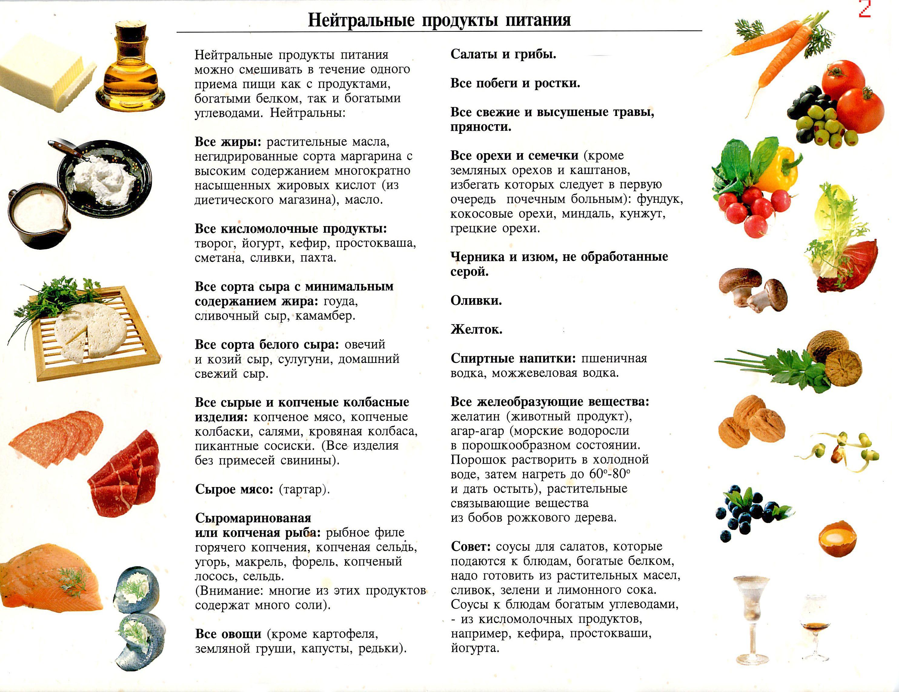 Дробное питание для похудения: меню на неделю, отзывы диетологов, рецепты блюд, преимущества и недостатки