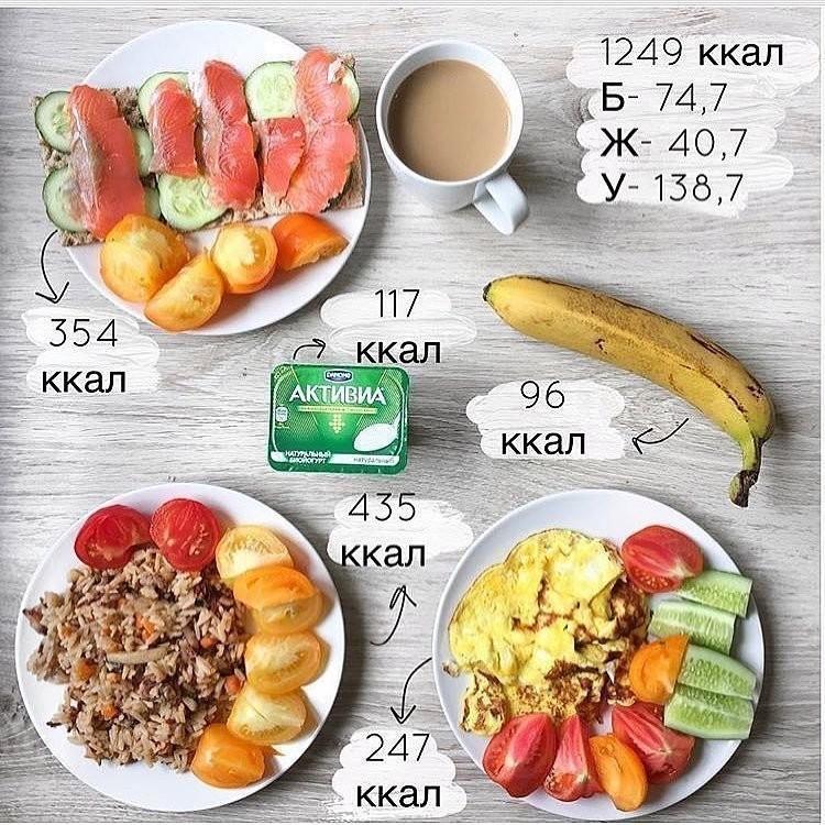Меню на 1300 калорий в день - бжу для похудения