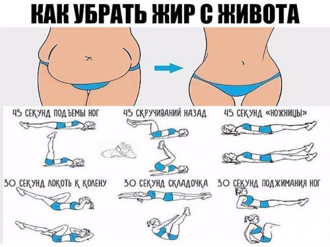 Упражнения для ягодиц и способы убрать с них жир