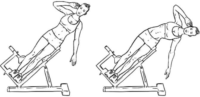 Гиперэкстензия для укрепления мышц спины: рекомендации при выполнении