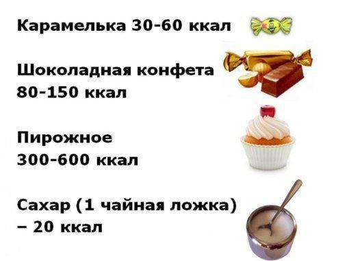 Калорийность сахара на 100 грамм, в одной чайной и столовой ложках - мед-словарь