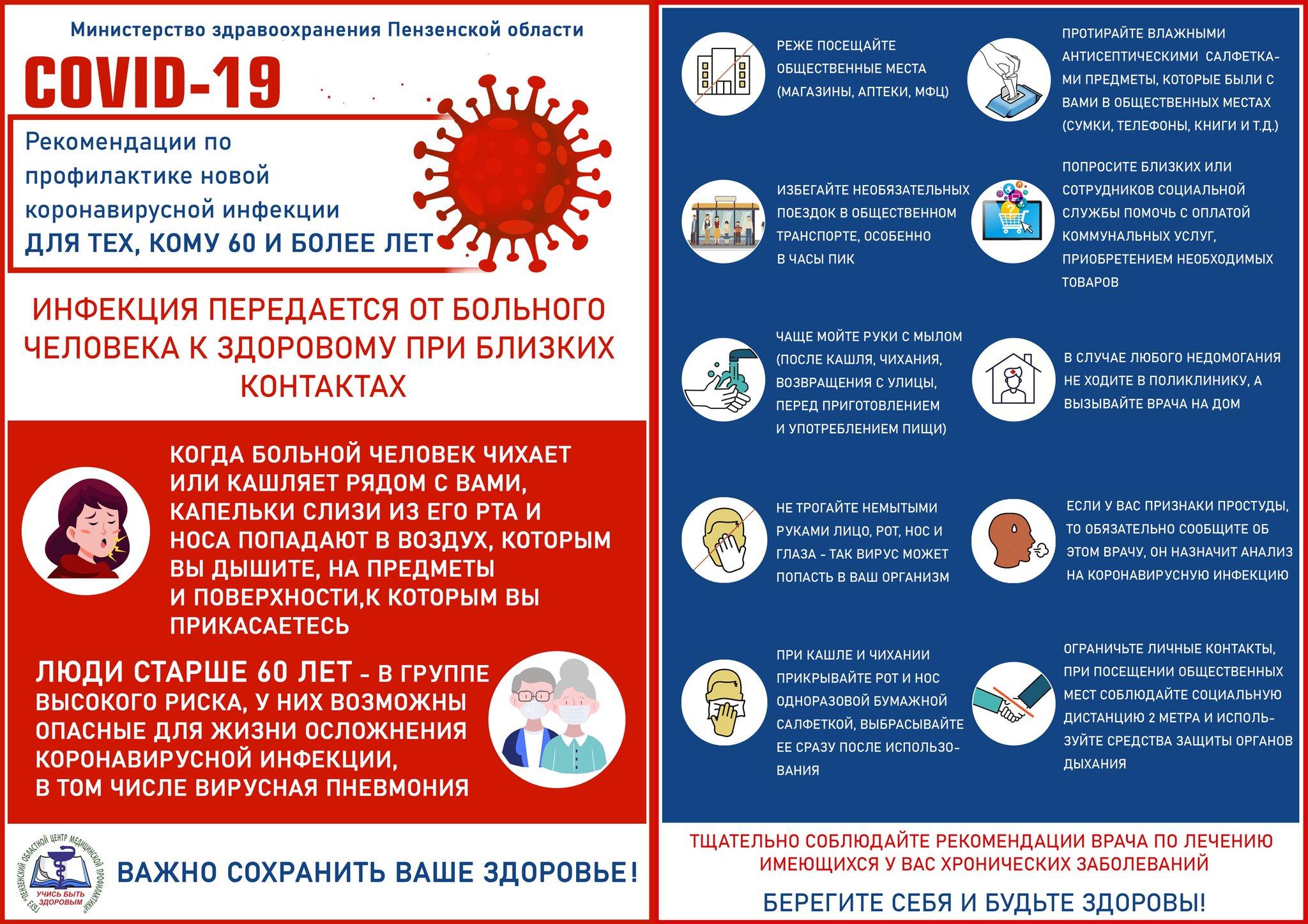 Список лучших противовирусных препаратов при коронавирусе у человека